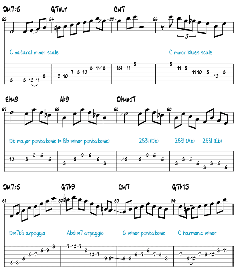 Blue Bossa guitar solo page 4 (tabs/notation)