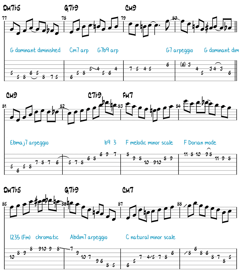 Blue Bossa guitar solo page 6 (tabs/notation)