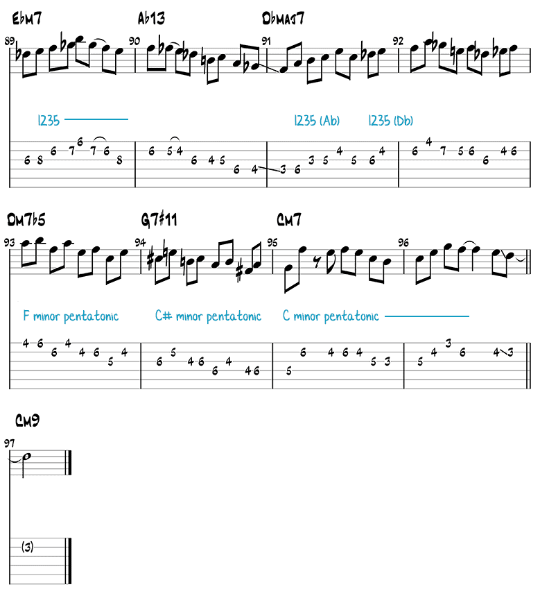 Blue Bossa guitar solo page 7 (tabs/notation)