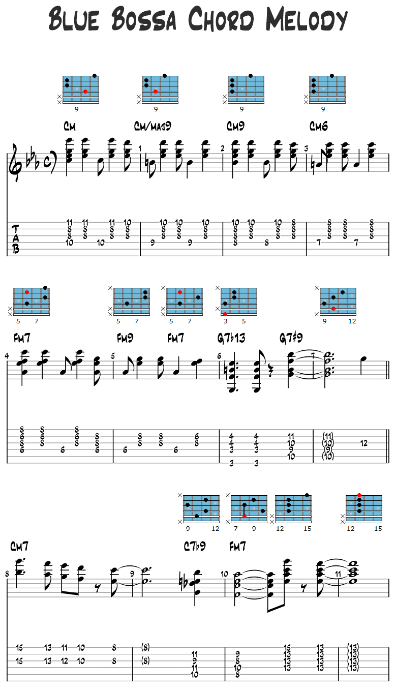 Blue Bossa chord melody guitar tabs page 1