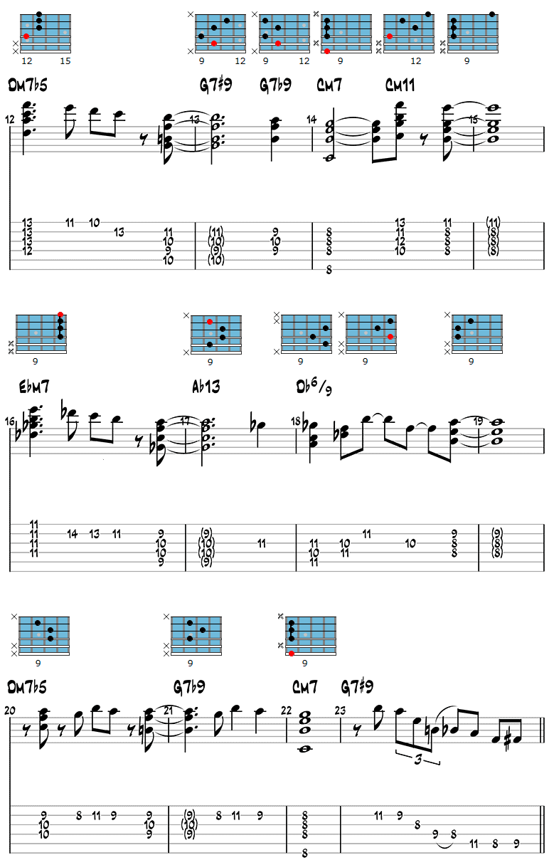 Blue Bossa chord melody guitar tabs page 2