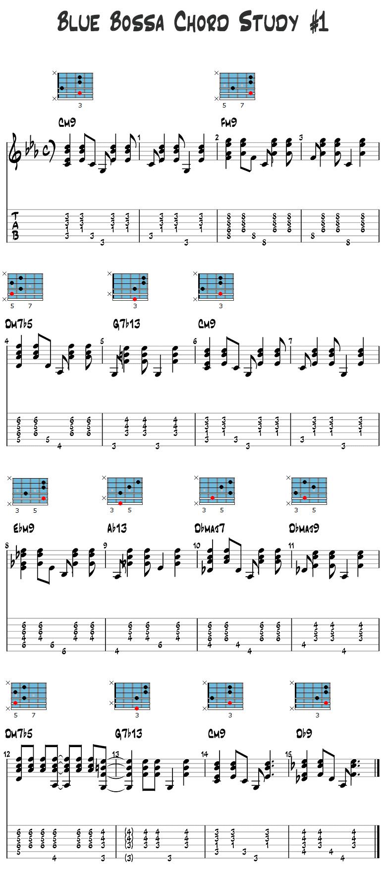 Blue Bossa Chords