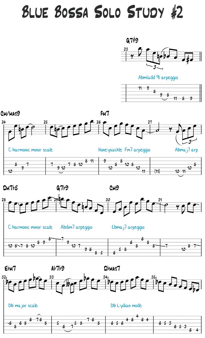 Blue Bossa easy guitar solo page 1