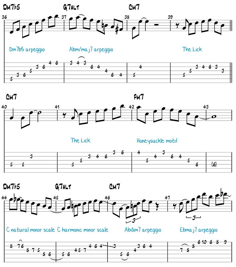 Blue Bossa easy guitar solo page 2