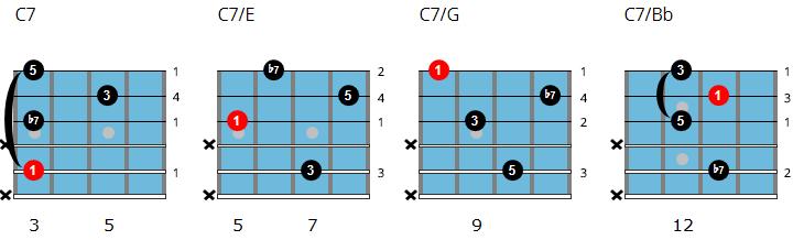 C7 drop 3 inversions 2