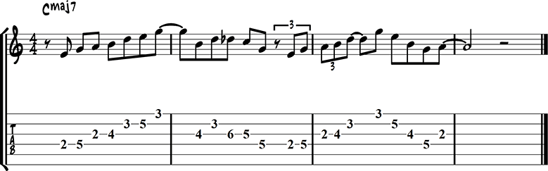 Major Chords For Jazz Guitar - Chord Charts, Theory & Applications