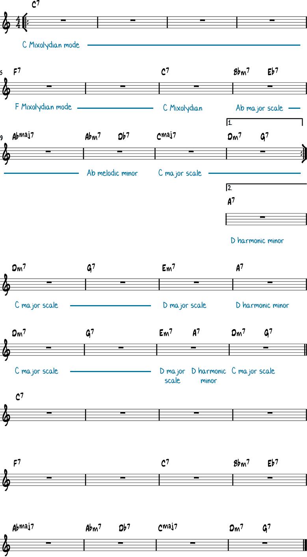 Unit 7 chords