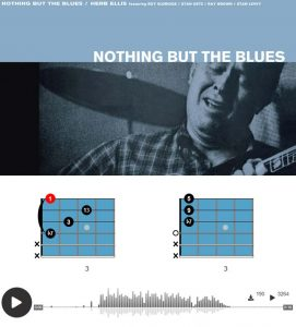 Jazz Blues Licks for Guitar