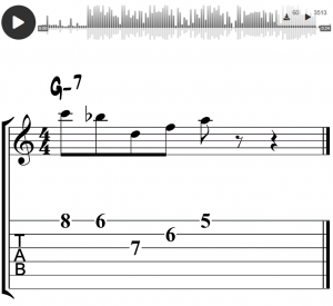 Jazz Guitar Soloing Patterns