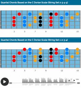 Quartal Guitar Chords