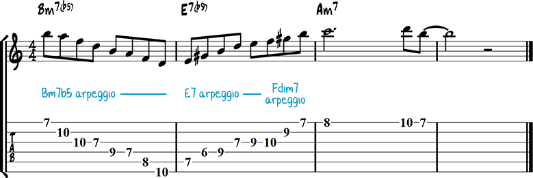 Half-diminished chords example 7