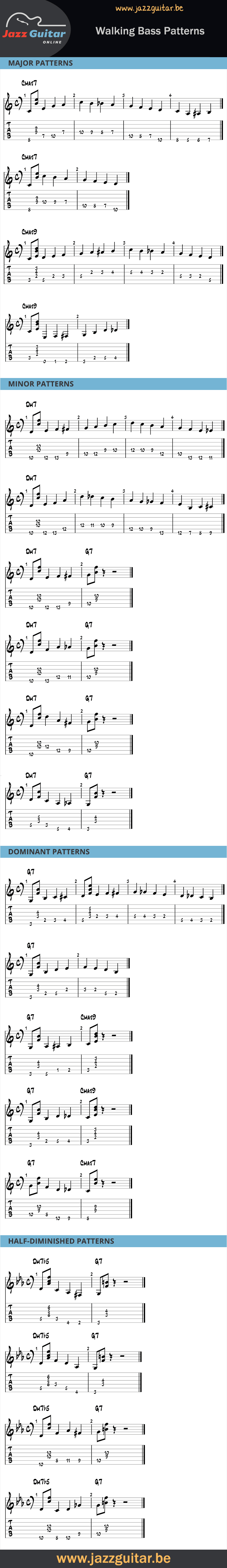 Walking bass line patterns