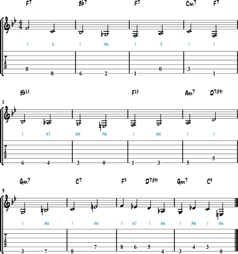 Half time bass line