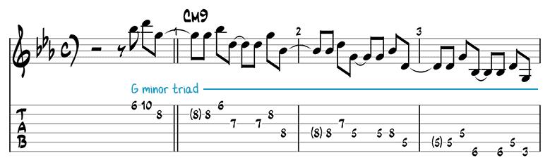 Jazz guitar pattern 1