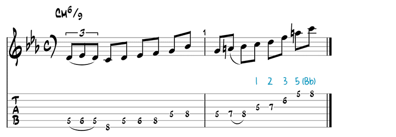 Jazz guitar pattern 2