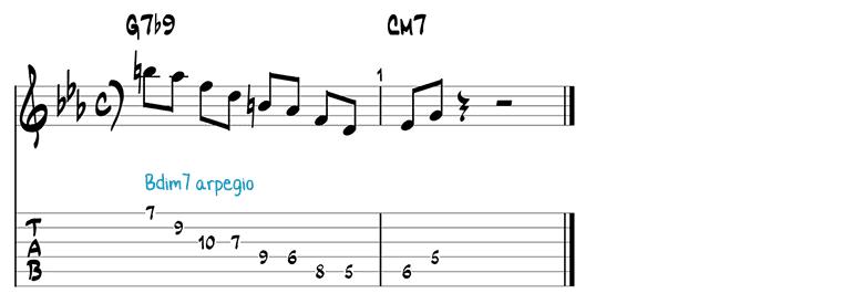 Jazz guitar pattern 6