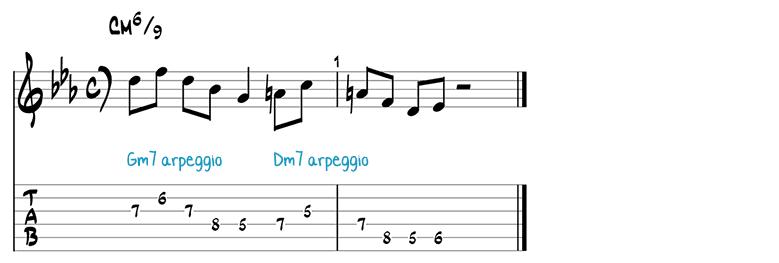 Jazz guitar pattern 7