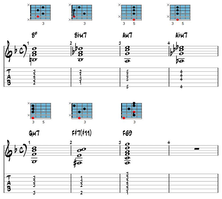 Gypsy jazz guitar endings example 3