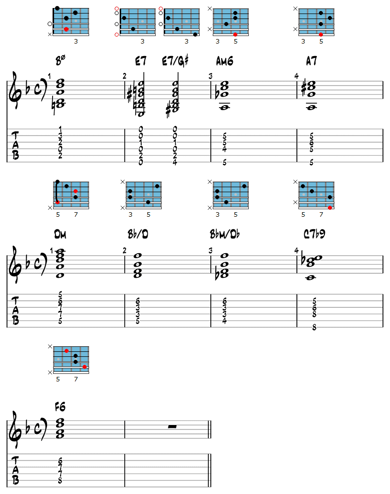 Gypsy jazz guitar endings example 4