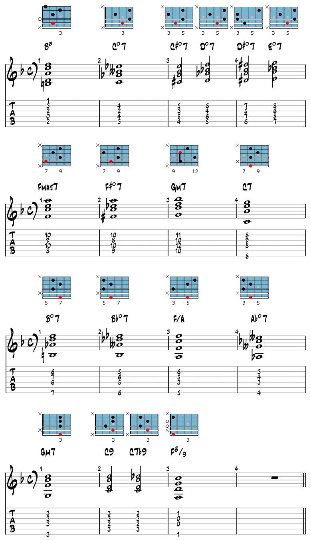 Gypsy jazz guitar endings example 5