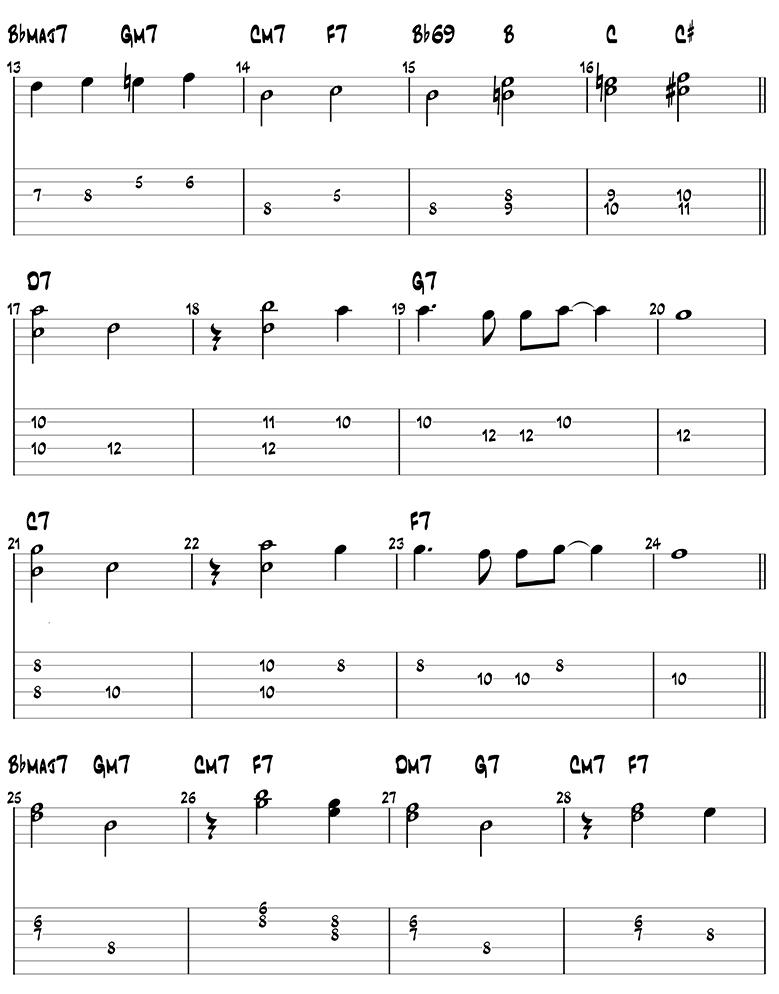 Meet The Flinstones sheet music and guitar tabs 2