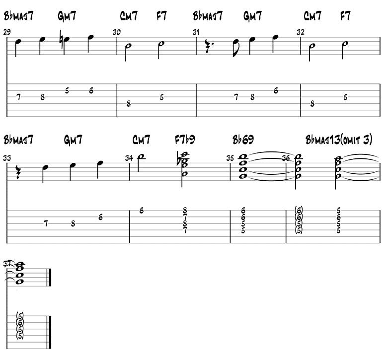 Meet The Flinstones sheet music and guitar tabs 3