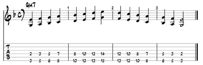 Jazz Pattern 3