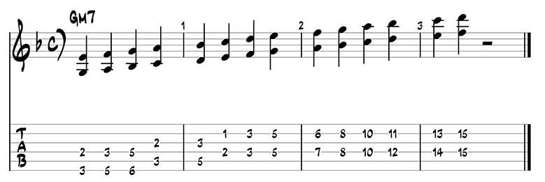 Jazz Pattern 3c