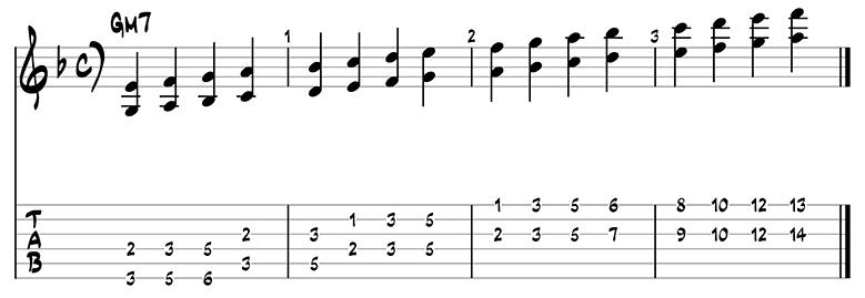Jazz Pattern 3d