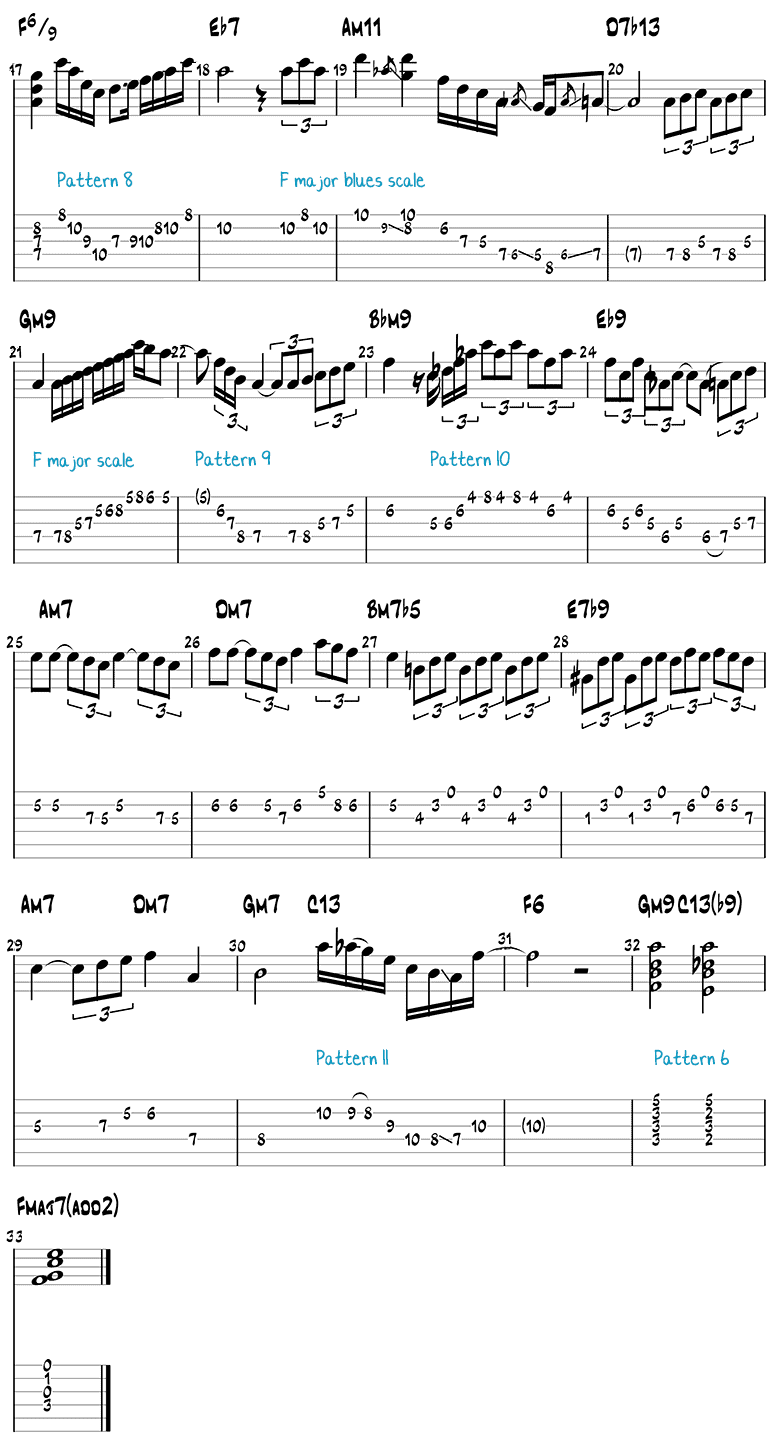 Days of Wine and Roses solo page 2