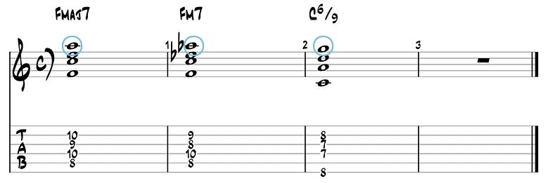 The IV minor chord