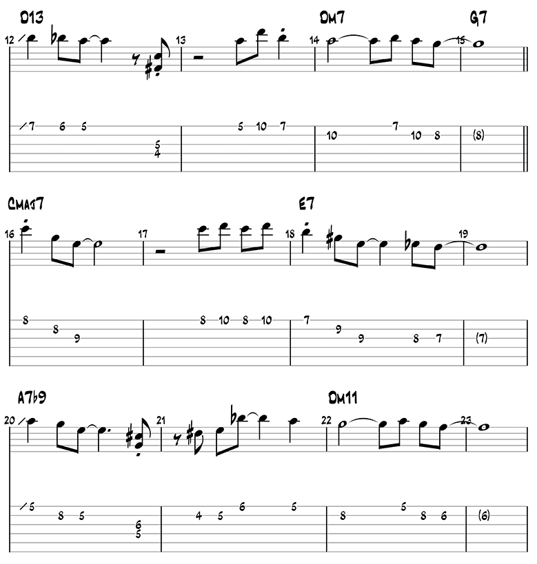 All of Me melody guitar tabs page 2