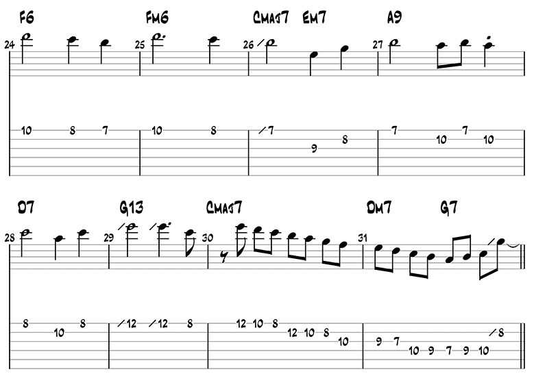 All of Me melody guitar tabs page 3