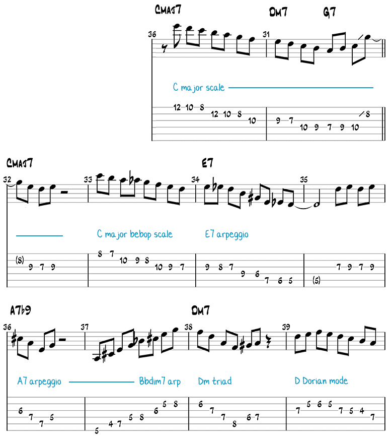 All of Me jazz guitar solo page 1