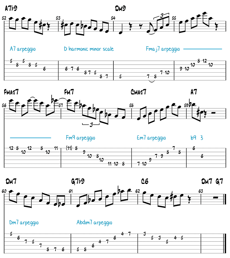 All of Me jazz guitar solo page 3