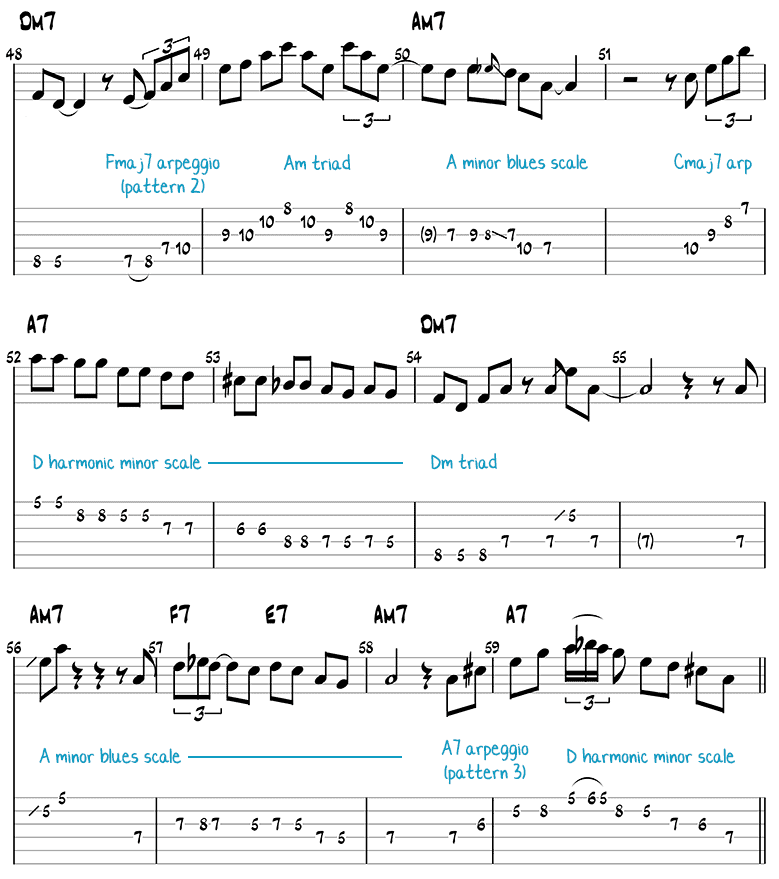 Besame mucho guitar solo page 2