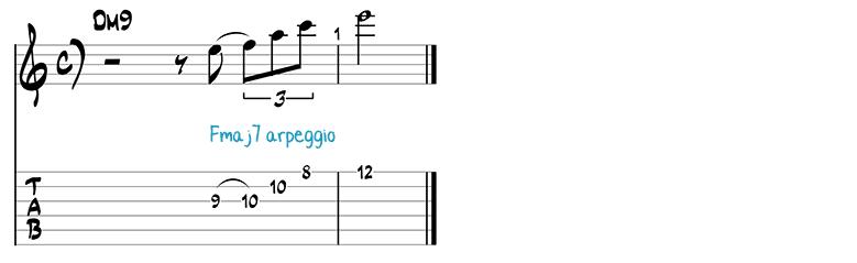 Besame Mucho jazz guitar pattern 2b