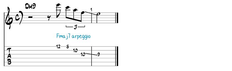 Besame Mucho jazz guitar pattern 2c