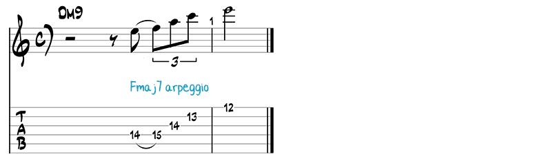 Besame Mucho jazz guitar pattern 2d