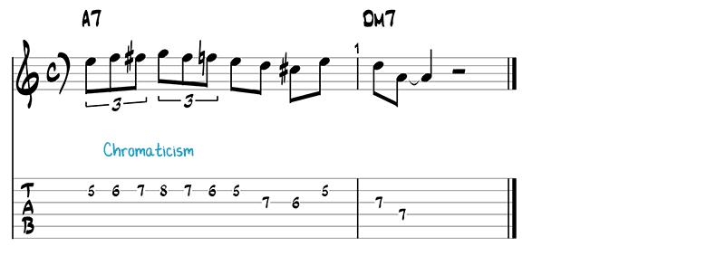 Besame Mucho jazz guitar pattern 8