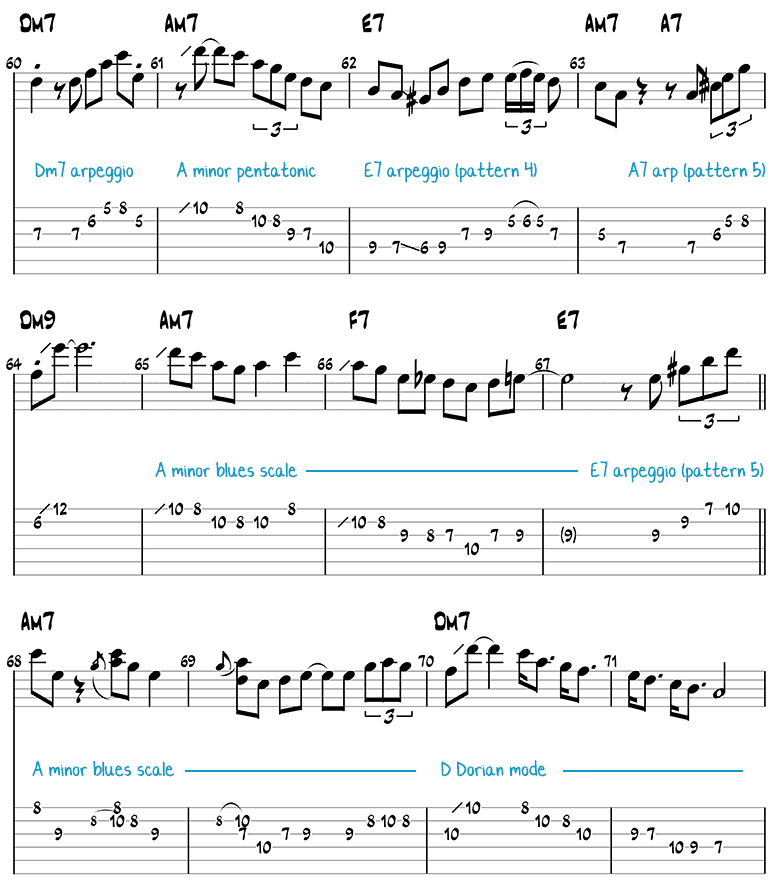 Besame mucho guitar solo page 3
