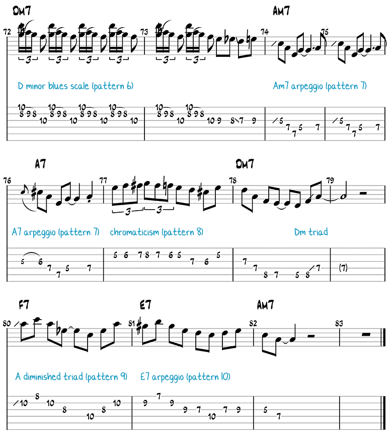 Besame mucho guitar solo page 4