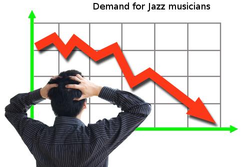 No more free gigs-baisse-jpg