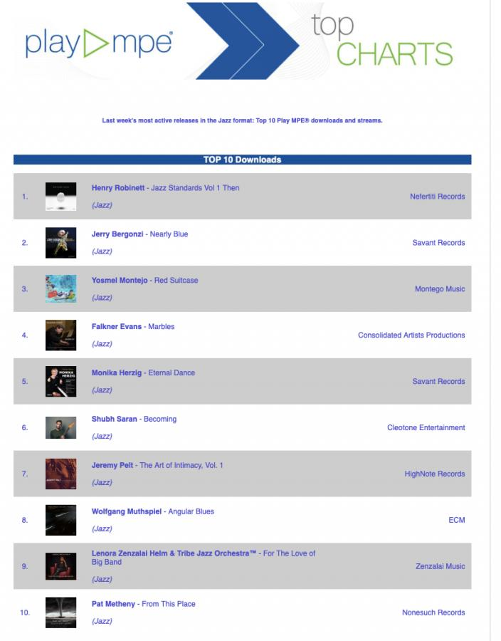 I just wanted to share some good news!-top-10-downloads-mpe-4-24-20-jpg