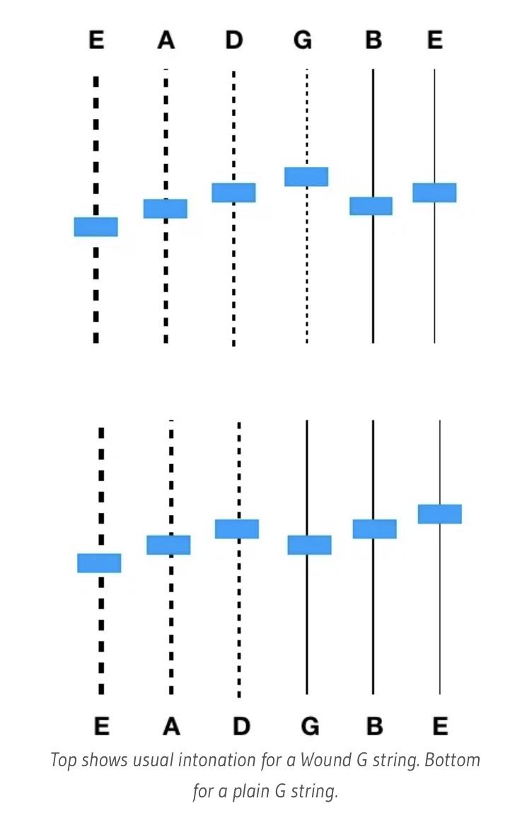 G-string compensation-c416dd96-62cd-4c16-a46c-5233548fd1d9-jpeg