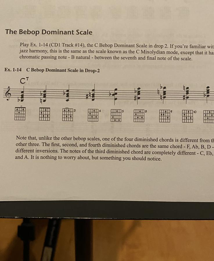 Question about Bebop Dominant Scale in Drop-2-img_1321-1-jpg