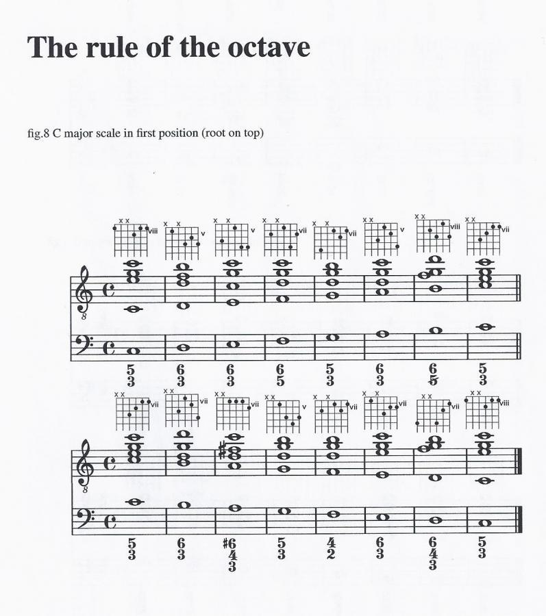 Adventures in classical improvisation-roto1-jpg