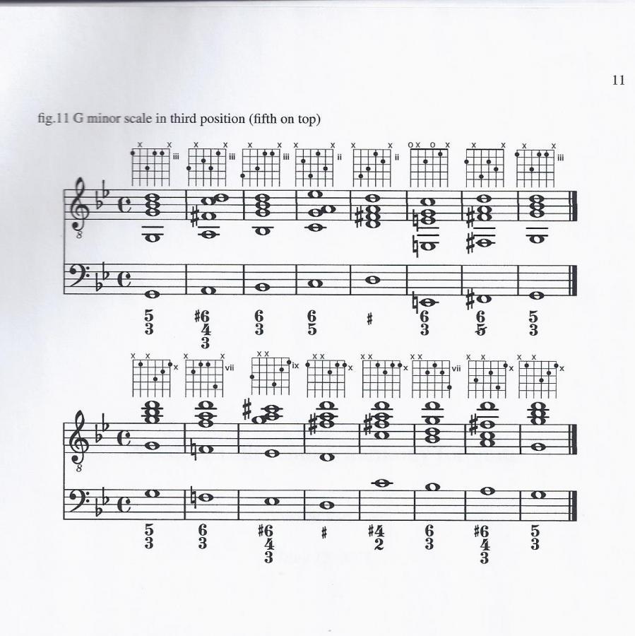 Adventures in classical improvisation-roto5-jpg