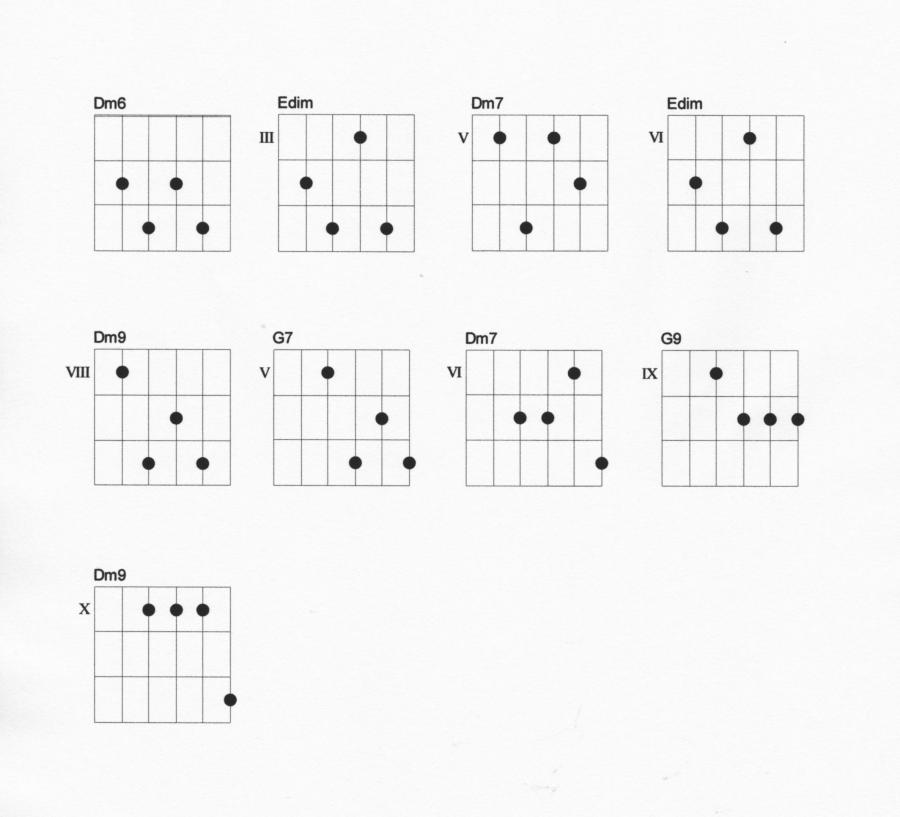 Looking for the best book on creating chord movement to use on ...