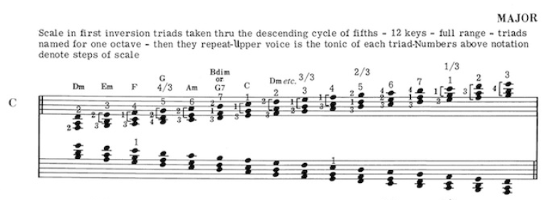 George Van Eps - Harmonic Mechanisms for Guitar-screenshot_1-png